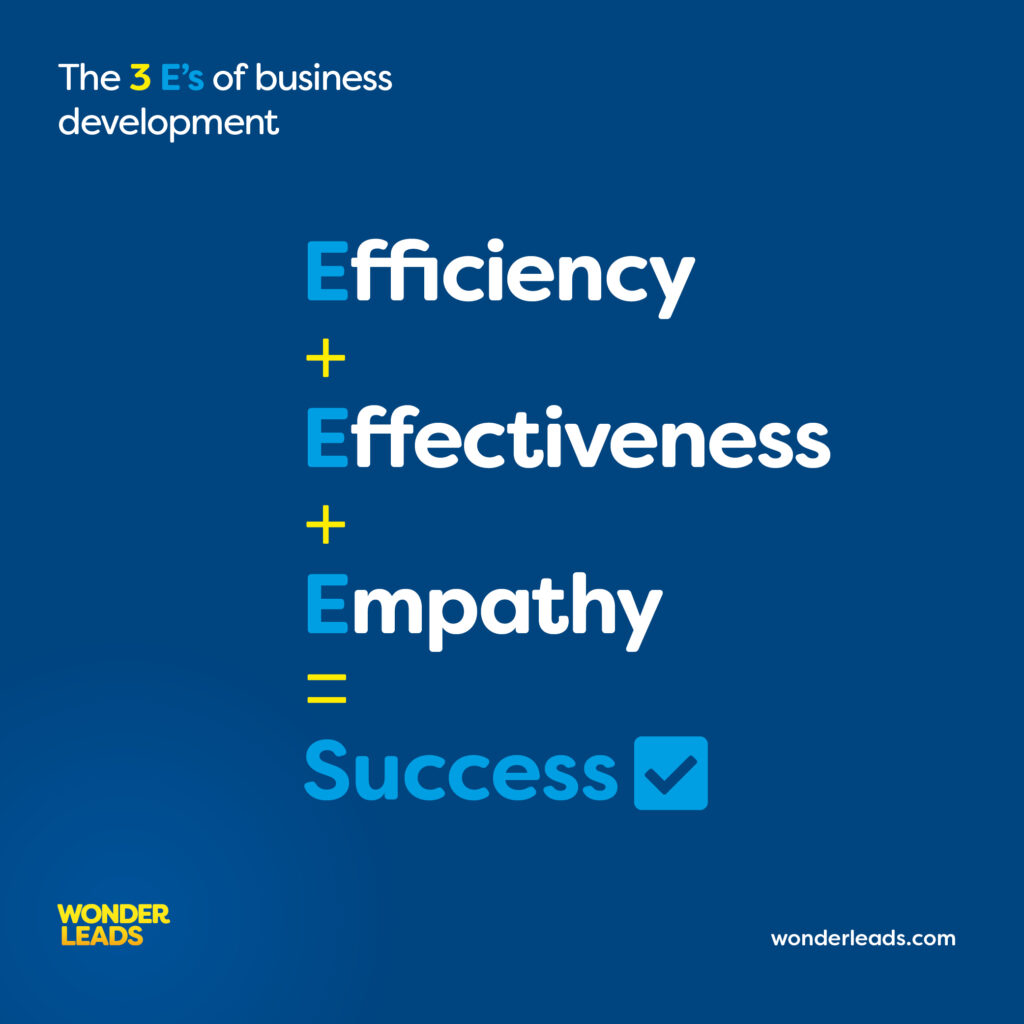 The 3 E's of business development – Wonder Leads